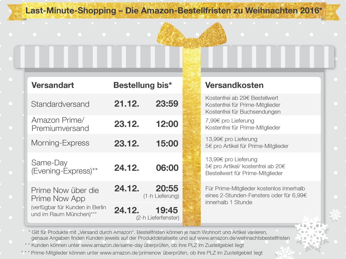Die Amazon Lieferzeiten und Bestellfristen zu Weihnachten 2016 im Überblick (Abbildung: obs/Amazon)