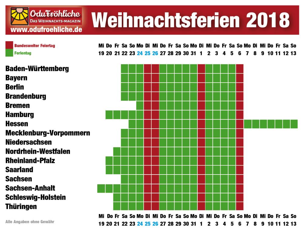 Weihnachtsferien 2018: Die Schulferien für alle Bundesländer im Überblick.